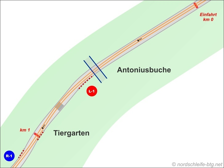 Antoniusbuche and Tiergarten