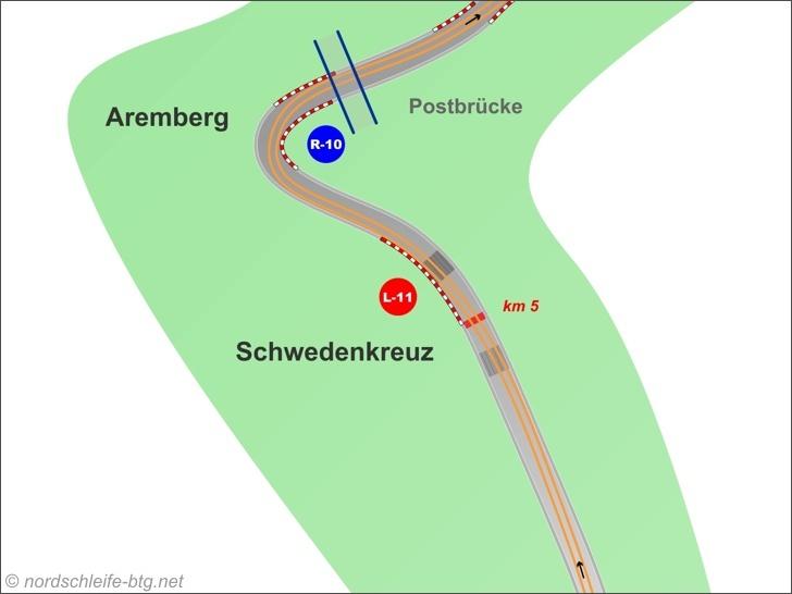 Schwedenkreuz and Aremberg