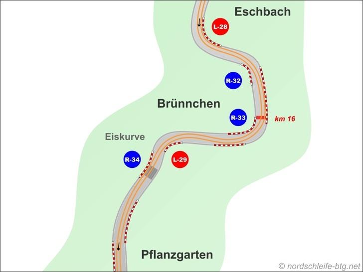 Eschbach, Bruennchen and Pflanzgarten