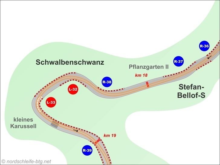 Stefan-Bellof-S and Schwalbenschwanz
